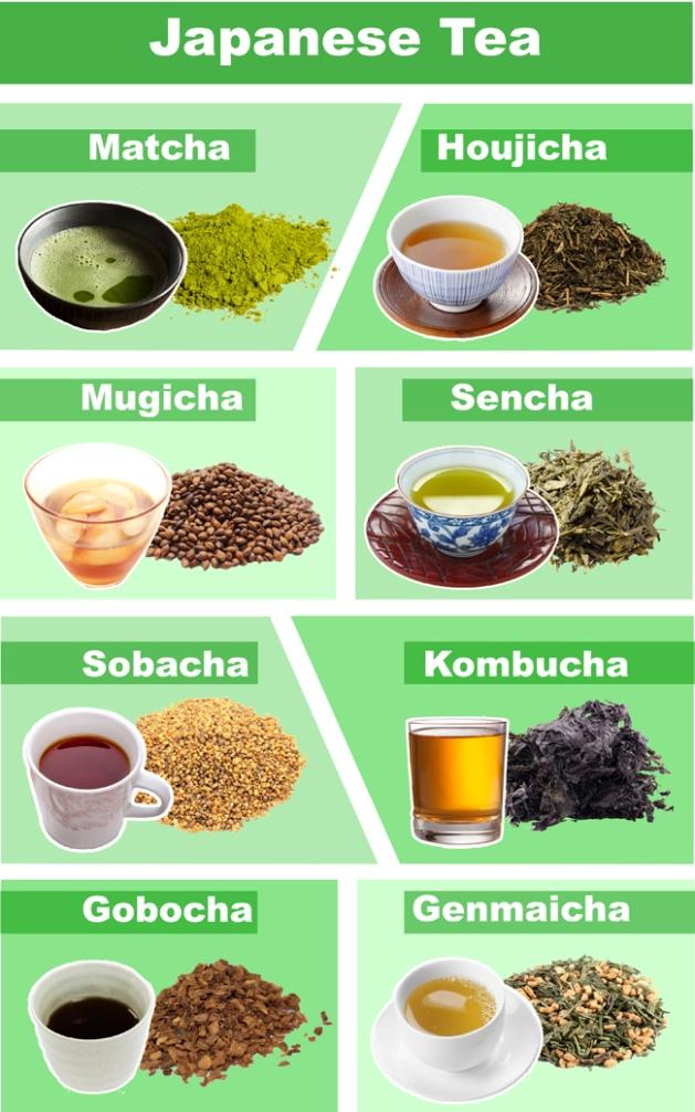 Japaneese Green Teas, instacuppa , super blogger challenge